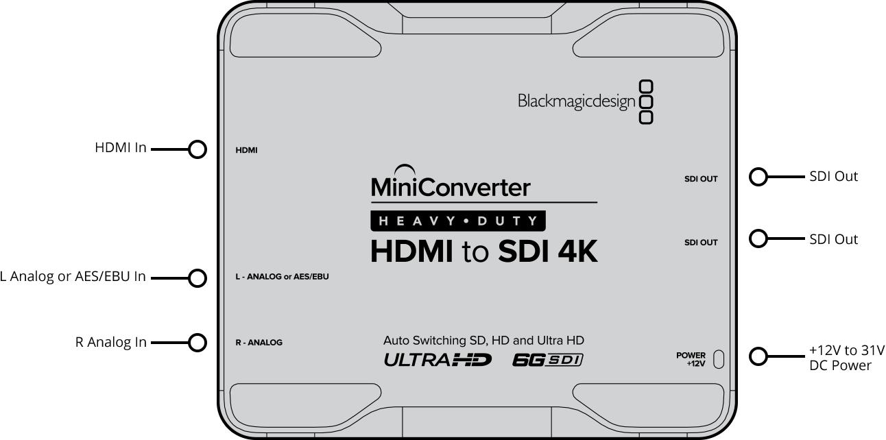 mini converter blackmagic design heavy duty HDMI to SDI 4k