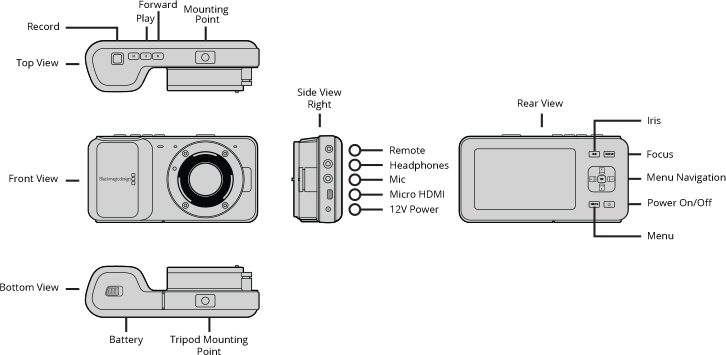 Pocket Cinema Camera Blackmagic Design Connections