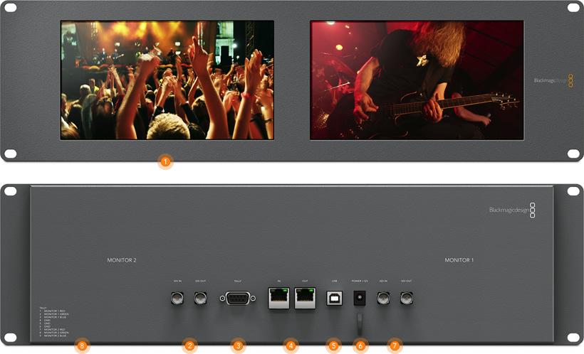 Smartview Duo Blackmagic Design monitoraggio
